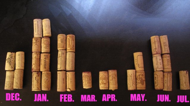 Recycling Ideas for wine corks